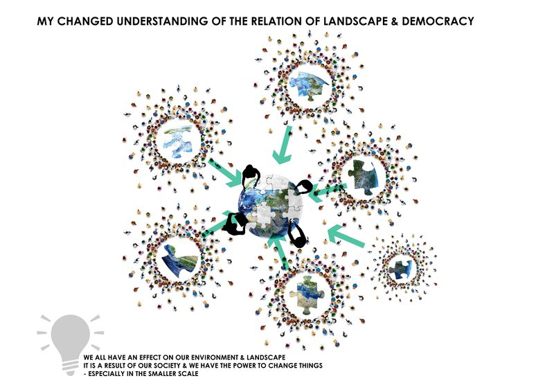 File:Revised Landscape Democracy Manifesto.jpg