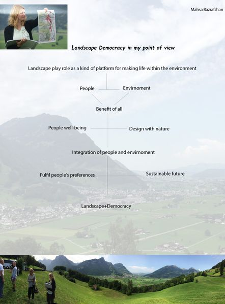 File:Manifesto Of landscpa edemocracy.jpg